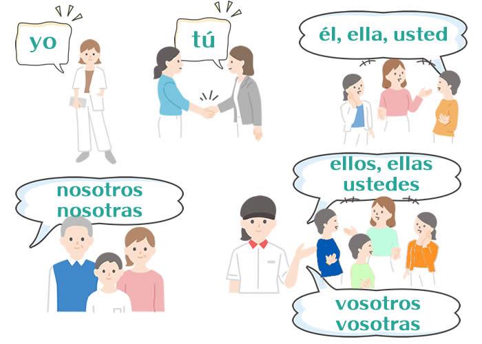 スペイン語の人称活用